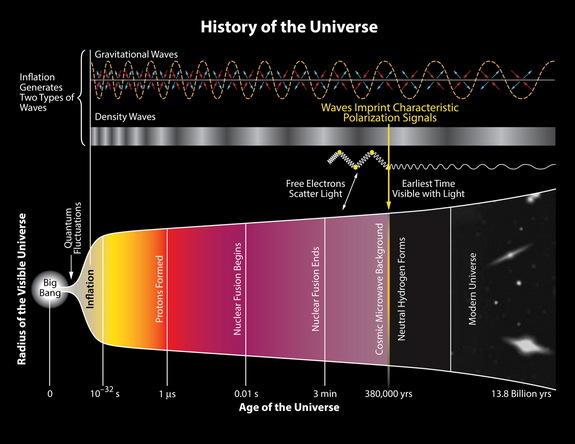 Major_Big_Bang_Discovery_Brings-6631bcc1a76dc63ee3e352dcaaf93621